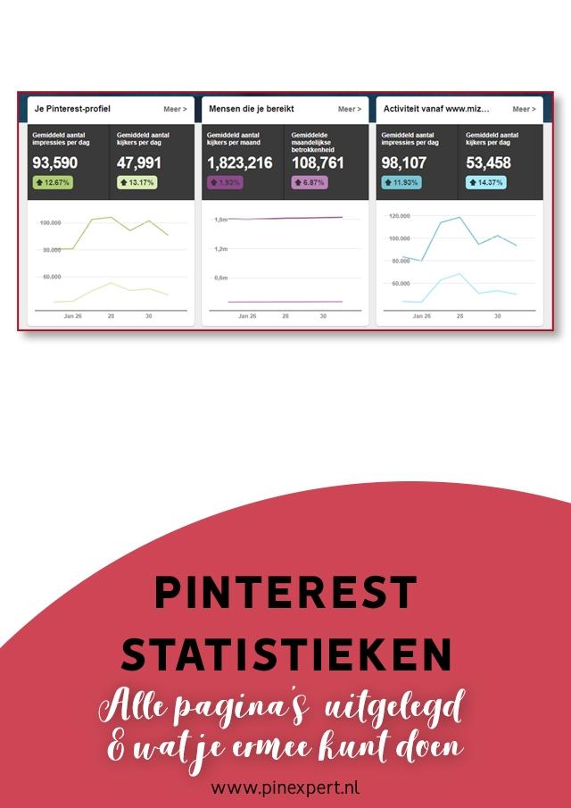 pinterest-statistieken